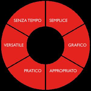 newsoul.it_brand_info-logo-2